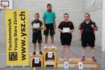 Turniersieg von Raees in Zürich